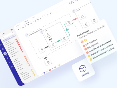 Threats mapping design web app threats user flow web application nodes flow diagram list diagram ui design