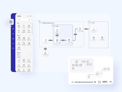 Mini map and threat modeler zoom threats web map user flow modeling diagram web app web design ui design ui