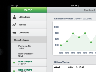 iPad Dashboard ipad ios illustrator grey green stats dashboard apple
