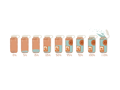 NOLS Giving Tuesday Water Bottle progressbar donations giving tuesday illustration