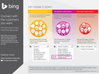 Match Types 101 (2014) | Bing Ads, SMB one-sheet