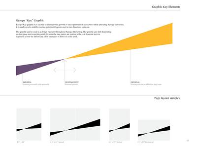 Naropa University Style Guide