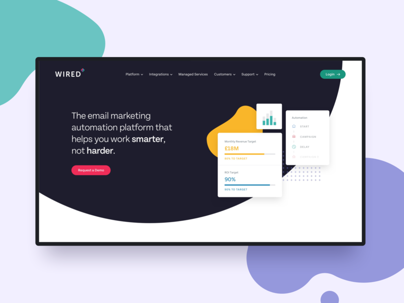 Wired Plus web design website interface ux ui platform software marketing automation email marketing wired plus