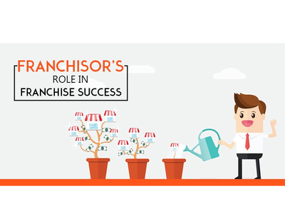 Franchisor's role in Franchise Success