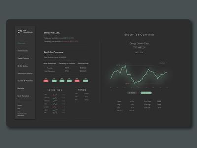 CIBC Trading Platform Redesign