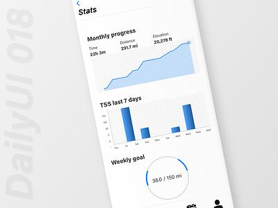 DailyUI 018 analytics chart app cycling ux user interface dailyui design adobexd