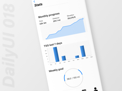 DailyUI 018 analytics chart app cycling ux user interface dailyui design adobexd