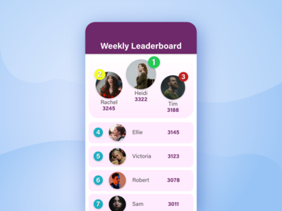 DailyUI 019 leaderboard ux app user interface ui daily ui adobexd design dailyui