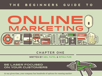 Beginners Guide to Online Marketing