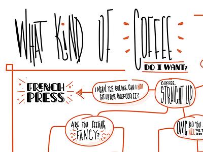 Hard Decisions chart fancy coffee