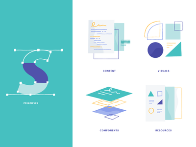 Sections resources components visuals symbols content illustration canada design stystem style guide