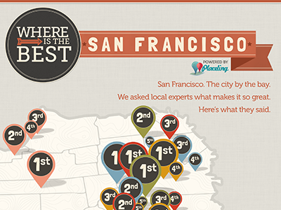 Best Of SF sf san francisco infographic placeling illustration beer craft beer sunshine sunny day brunch breakfast coffee espresso places map taco