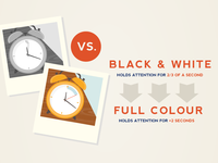 B&W vs. Full colour