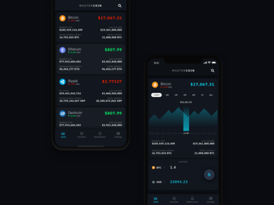 Mastercoin App (Dark Version) app dark bitcoin etherum statistics graph colors design ui typography ux gradient
