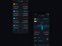 Mastercoin App (Dark Version)