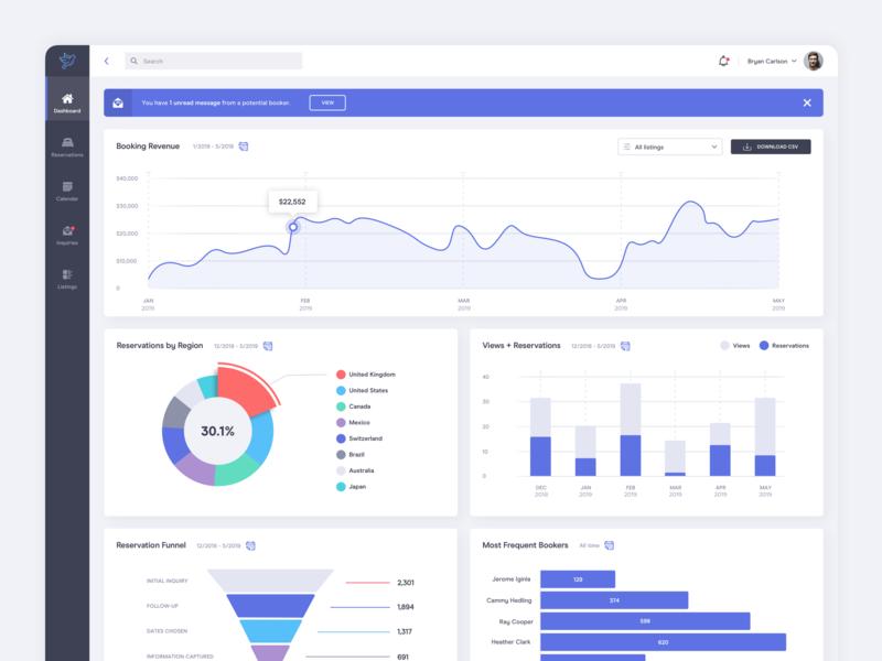UI Kit Dashboard Widgets app flat user interface web app analytics chart metrics digital product dashboard design data gradient ui kit clean design ui ux analytics dashboard ui