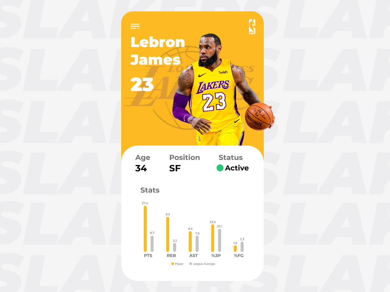 DailyUi #001 los angeles los angeles lakers lakers roster italy graphicdesign graphic dribbble web minimal flat app design app design ux ui basket lebron james lebron nba