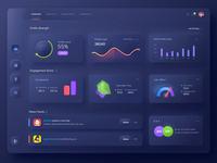 MySeaTime Dashboard Concept