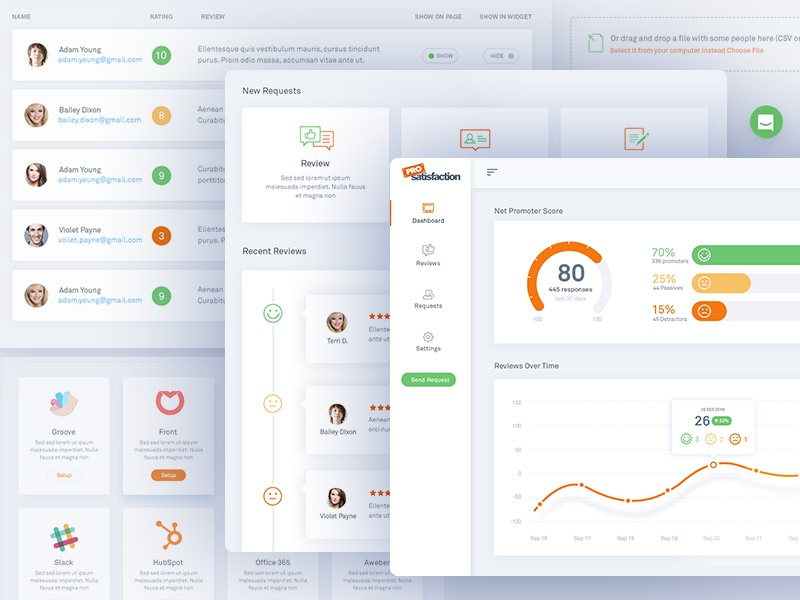 ProSatisfaction: Admin Dashboard Design Work facebook user experience design ui design reports website feedback rating charts dashboard analytics analytical review