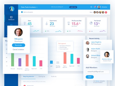 Dashboard Design Concept admin analytical analytics dashboard charts clean website reports ui design user experience design graphs data