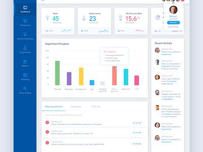 Dashboard Design Concept uiux designer uikreative admin analytical analytics dashboard charts clean website reports ui design user experience design graphs data
