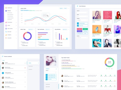 Ampsuite: dashboard/admin pages