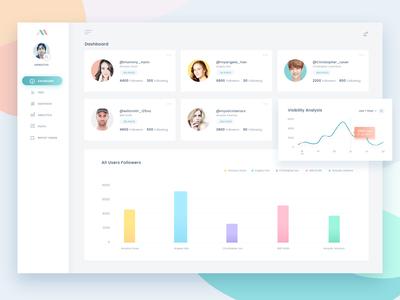Melonstats: Instagram Analytics Dashboard