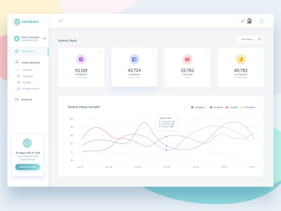 Socialneur: Dashboard Design Concept social analytical clean website followers insights analysis growth hashtags user experience design dashboard instagram landing page conversion sales sale chart analytics statics stats