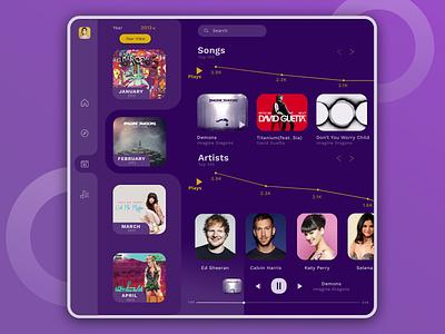 MUSIC LISTENING HISTORY ipad app design typogaphy minimal interface vector ux ui sketchapp illustration design flat app