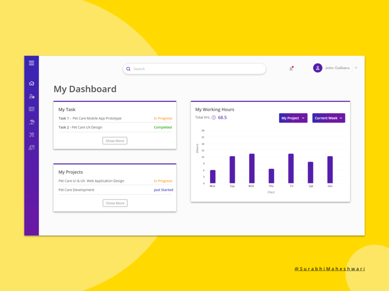 Project Interaction (Dashboard)
