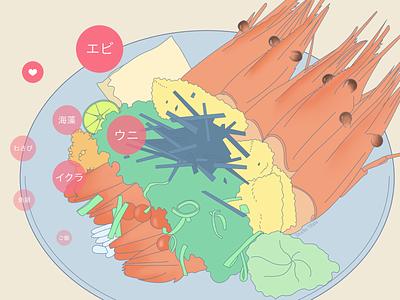 海鮮丼 illustration