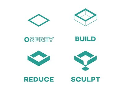 Osprey Process
