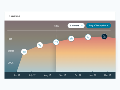 Timeline design touchpoints gradient ux ui graph chart timeline