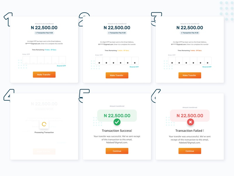 OTP Flow ui ux payment fintech