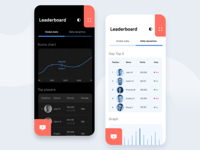 Daily UI 19 – Leaderboard