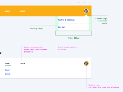 Annotated Design System 2 user interface form design annotation design system