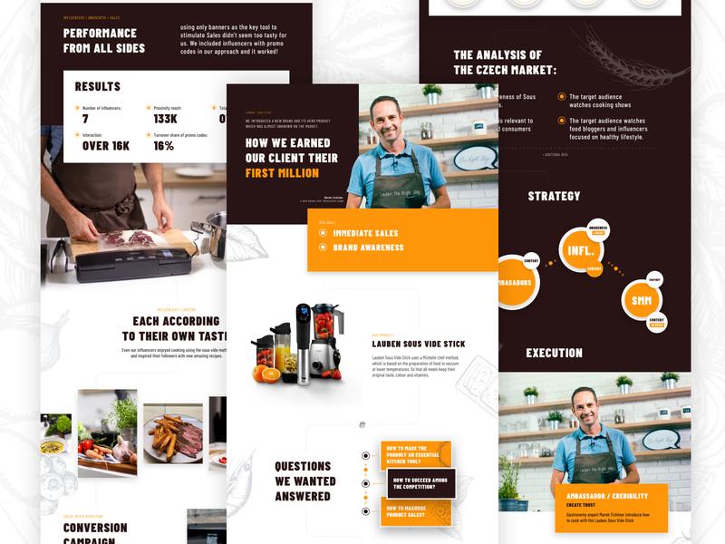 Case Study - Lauben uidesign design digital webdesign uiux ui case study website