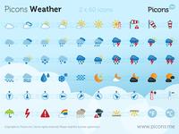 Weather zoom