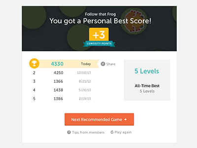 Top Scores game score best ui level app trophy