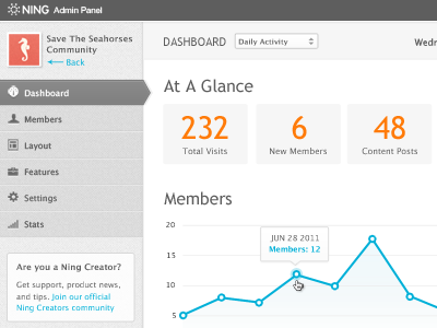 Ning Dashboard Redesign ui stats app dashboard admin graphs statistics