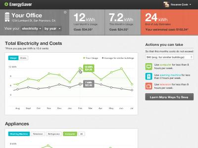 Energy Efficiency App Dashboard energy dashboard app stats usage ui