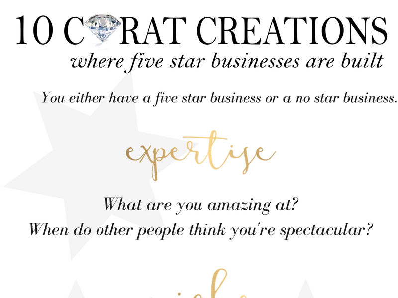 10 Carat Creations Five Star Business Infographic service business logo information infographic