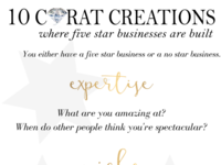 10 Carat Creations Five Star Business Infographic