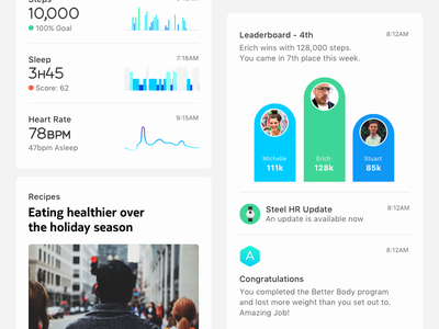 Health Mate — Timeline Items ranking leaderboard messages data graphs app ui ux feed timeline