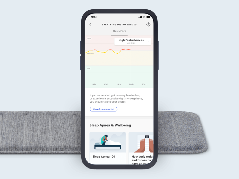 Breathing Disturbances · Withings Sleep Sensor 😴 health sensor diagnosis android ios app data graph sleep apnea snoring