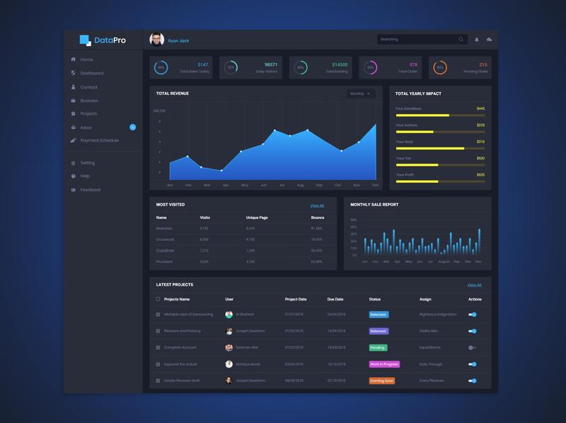 Dashboard Design - DataPro