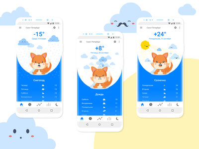 Weather forecast Android vector ios android mobile ui дизайн веб-дизайн ux web design