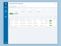 AmWINS Admin Utility Dashboard