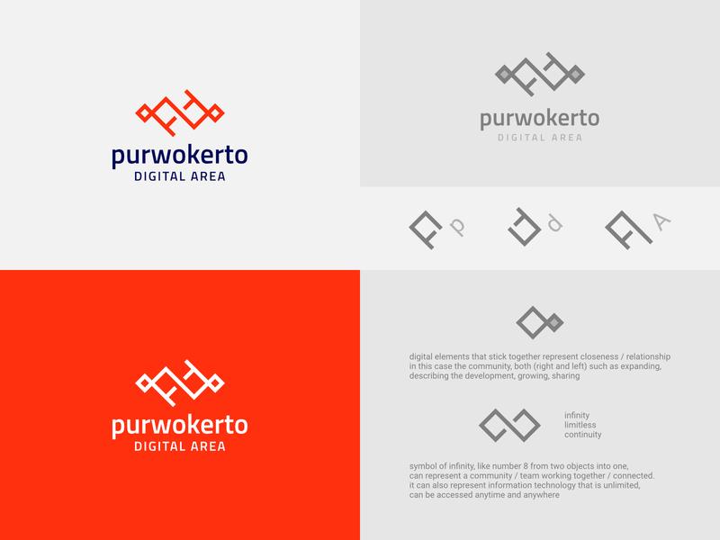 Purwokerto Digital Area branding mark typography minimal letter initial minimalist identity brand logo
