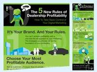 Infographic: The 5 New Rules of Dealership Profitability